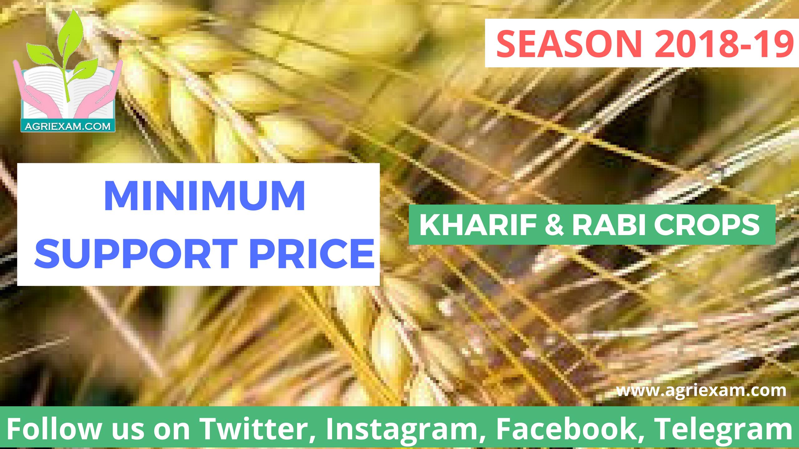 Minimum Support Prices